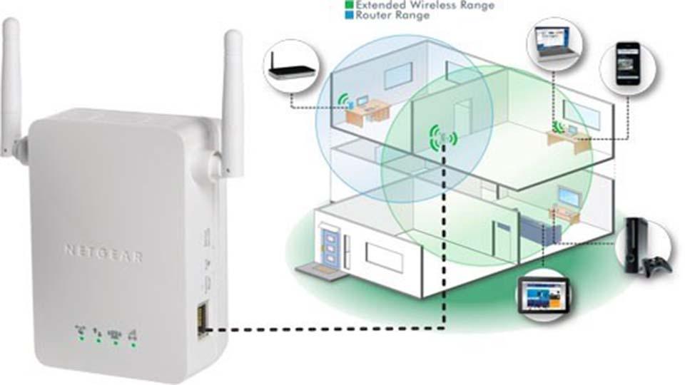 03-Router-Extender